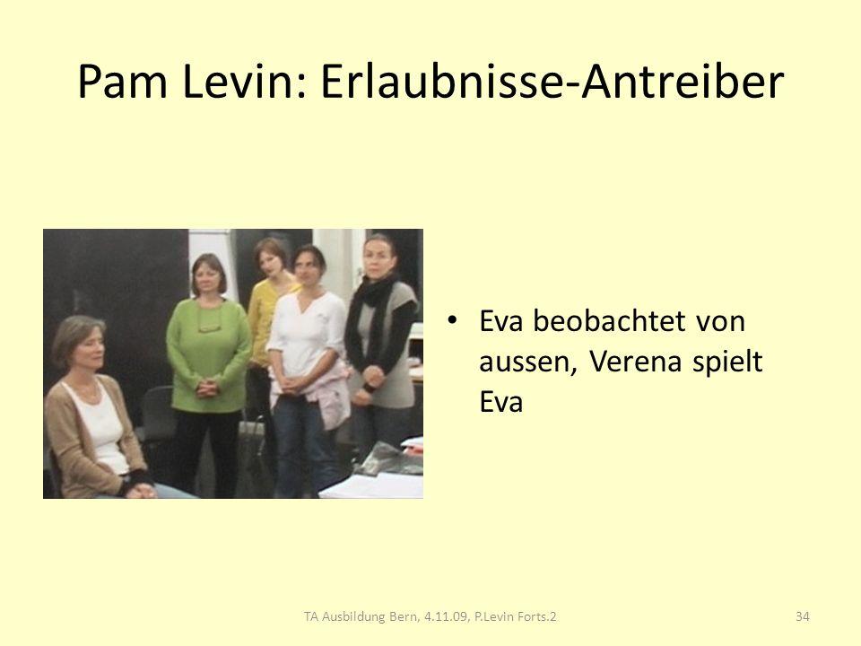 Pam Levin: Erlaubnisse-Antreiber Eva beobachtet von aussen, Verena spielt Eva 34TA Ausbildung Bern, 4.11.09, P.Levin Forts.2