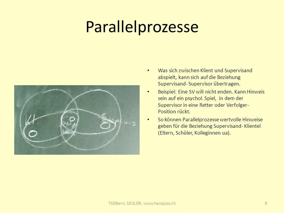Parallelprozesse Was sich zwischen Klient und Supervisand abspielt, kann sich auf die Beziehung Supervisand- Supervisor übertragen. Beispiel: Eine SV