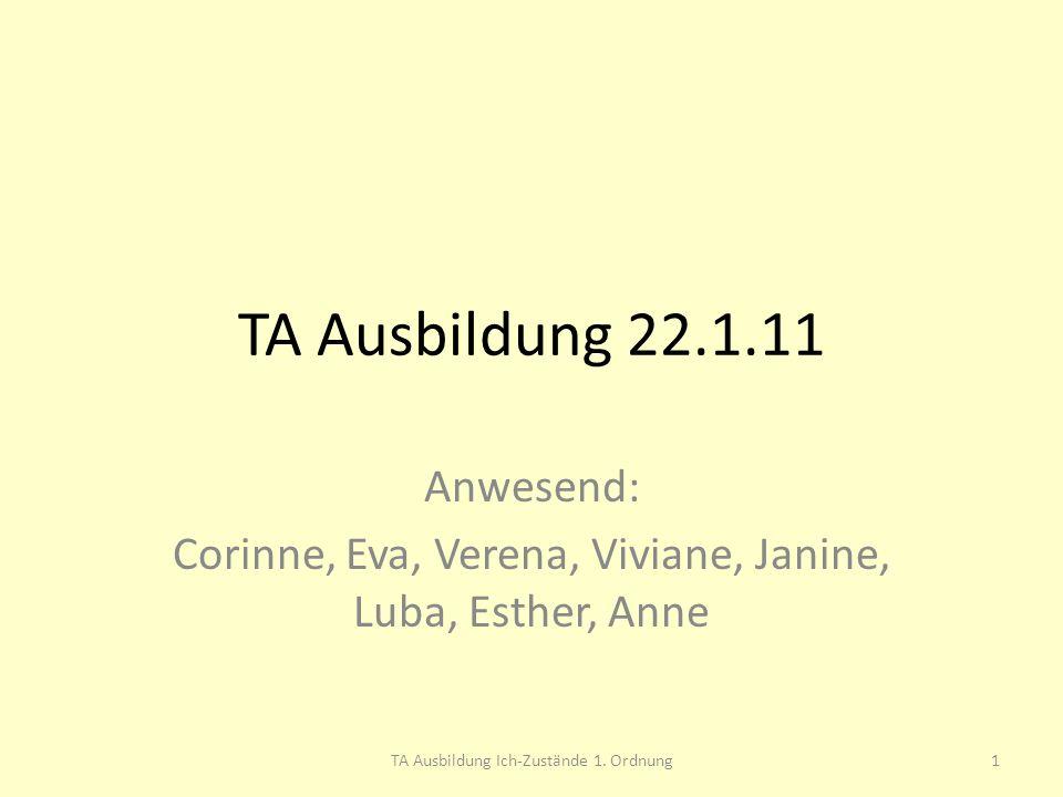 TA Ausbildung 22.1.11 Anwesend: Corinne, Eva, Verena, Viviane, Janine, Luba, Esther, Anne 1TA Ausbildung Ich-Zustände 1. Ordnung