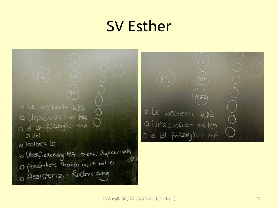 SV Esther TA Ausbildung Ich-Zustände 1. Ordnung15