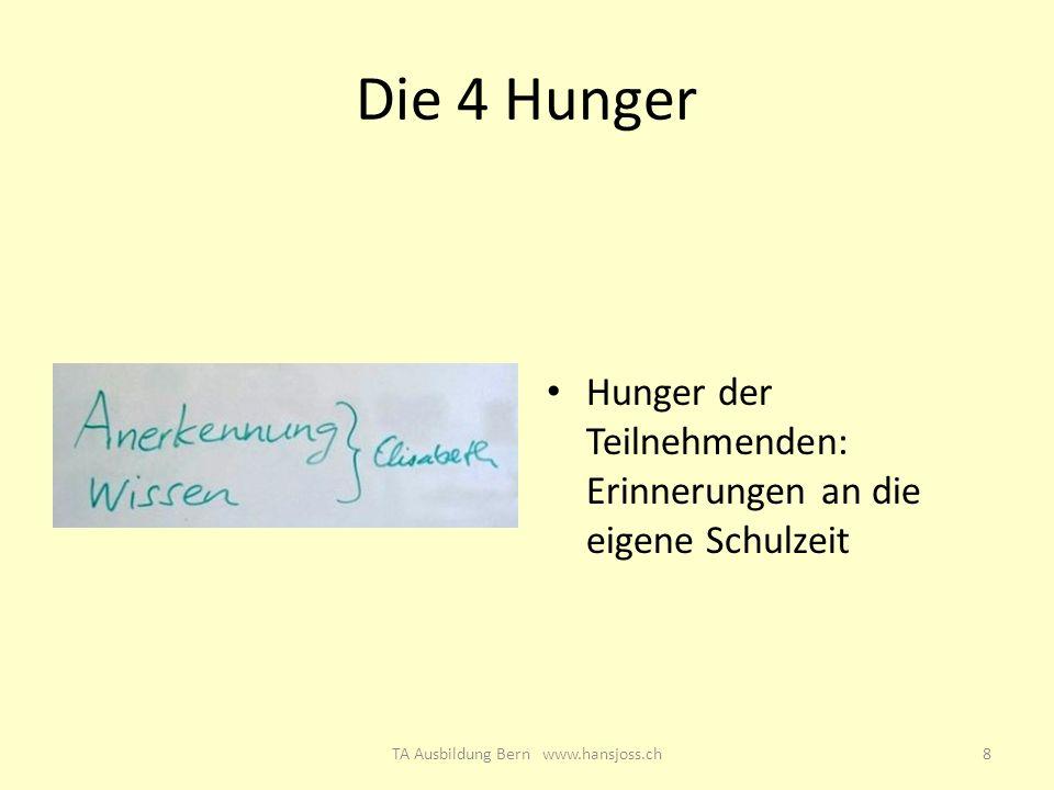 Die 4 Hunger Hunger der Teilnehmenden: Erinnerungen an die eigene Schulzeit 8TA Ausbildung Bern www.hansjoss.ch