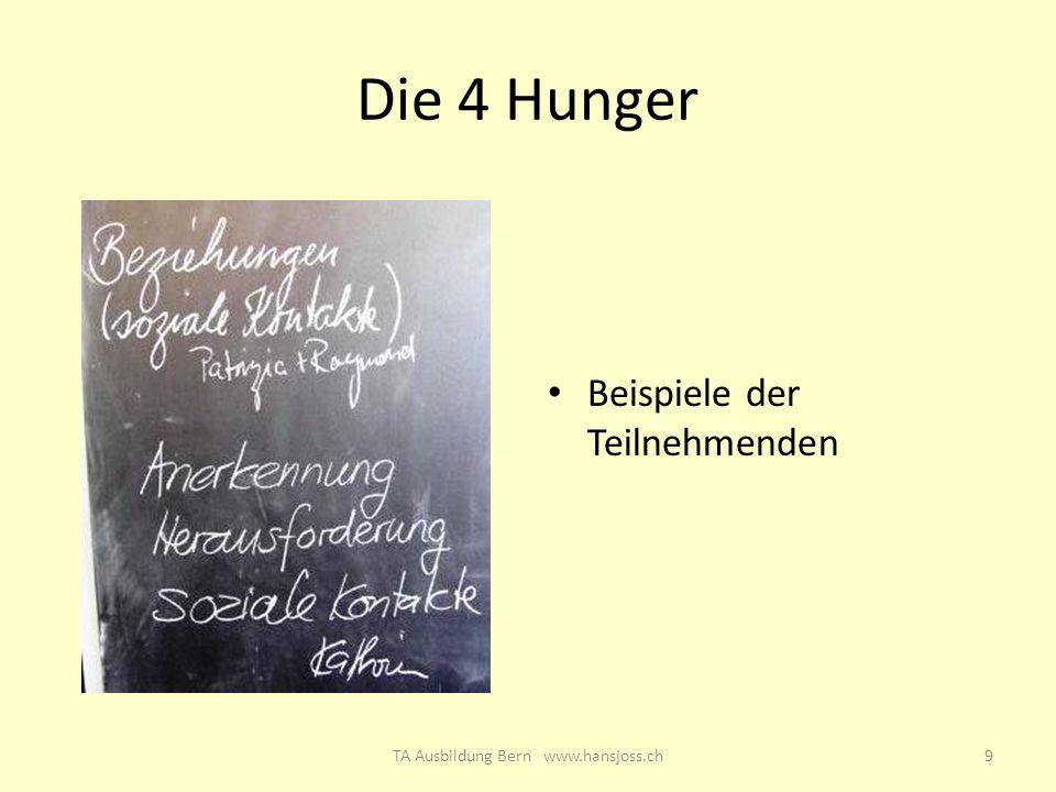Die 4 Hunger Beispiele der Teilnehmenden 9TA Ausbildung Bern www.hansjoss.ch