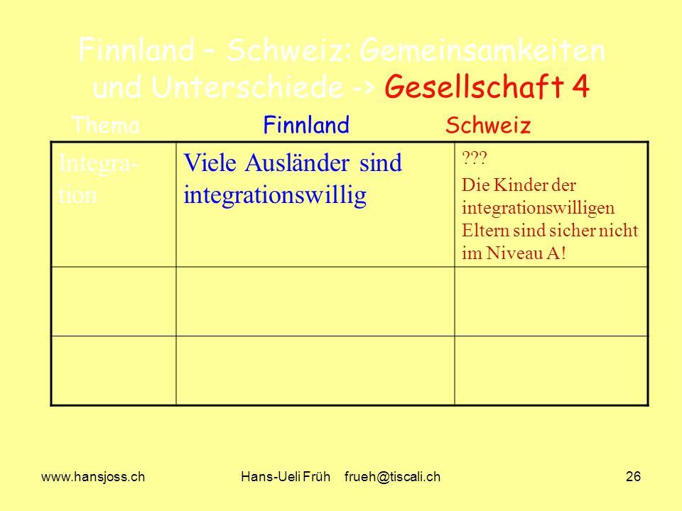 www.hansjoss.chHans-Ueli Früh frueh@tiscali.ch26 Finnland – Schweiz: Gemeinsamkeiten und Unterschiede -> Gesellschaft 4 Integra- tion Viele Ausländer sind integrationswillig .