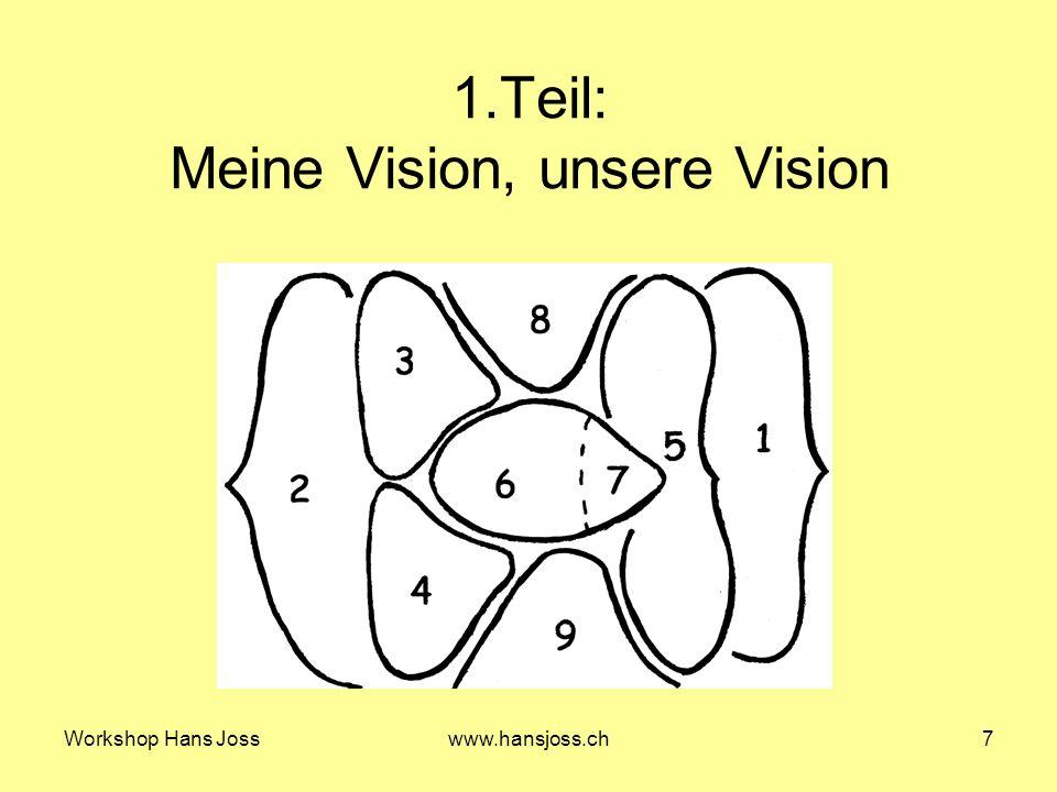 Workshop Hans Josswww.hansjoss.ch7 1.Teil: Meine Vision, unsere Vision
