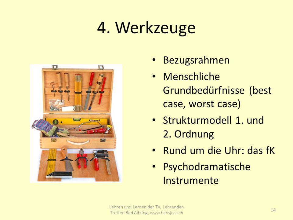 4.Werkzeuge Bezugsrahmen Menschliche Grundbedürfnisse (best case, worst case) Strukturmodell 1.