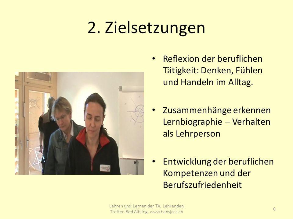 2.Zielsetzungen Reflexion der beruflichen Tätigkeit: Denken, Fühlen und Handeln im Alltag.