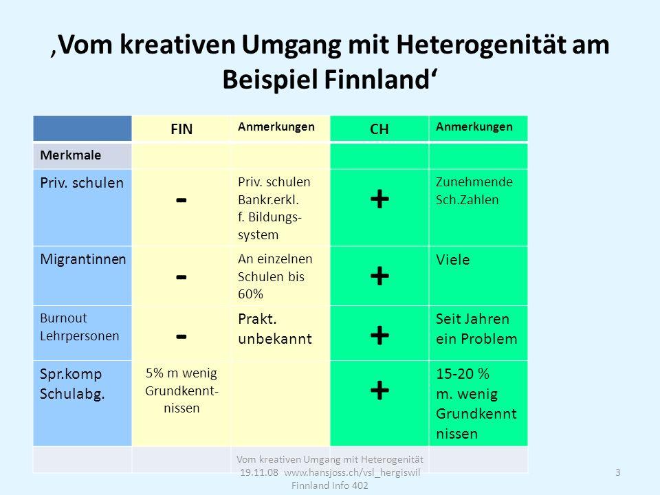 Vom kreativen Umgang mit Heterogenität am Beispiel Finnland FIN Anmerkungen CH Anmerkungen Illettrismus b Erwachsenen - Prakt.