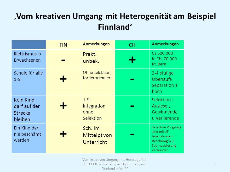 Vom kreativen Umgang mit Heterogenität am Beispiel Finnland FIN Anmerkungen CH Anmerkungen Vorschulbereich + Neuvola - Nicht systematisch, freiwillig Sprachförderg + Früherkennung und Frühförderung - Im Vorschulbereich zufällig Steuerung bildungspolit.