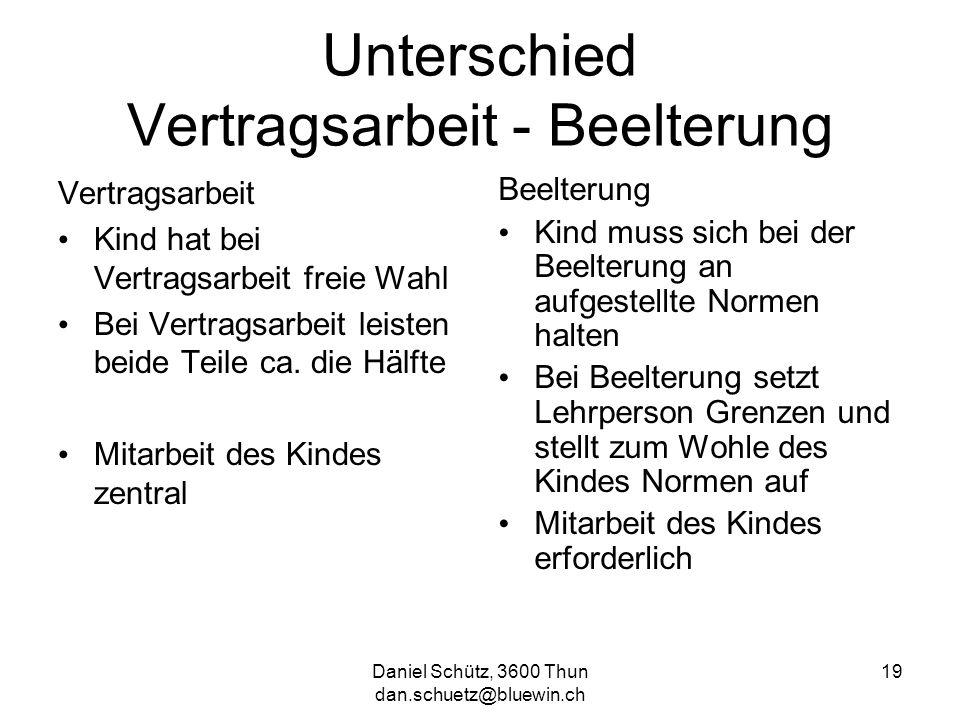 Daniel Schütz, 3600 Thun dan.schuetz@bluewin.ch 19 Unterschied Vertragsarbeit - Beelterung Vertragsarbeit Kind hat bei Vertragsarbeit freie Wahl Bei V