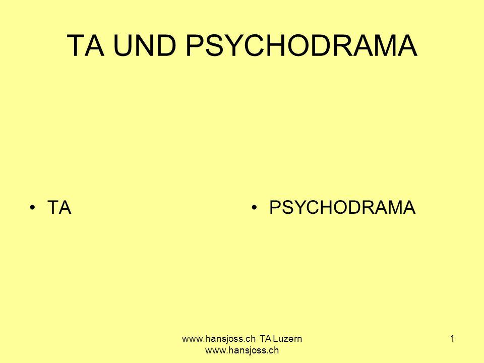 www.hansjoss.ch TA Luzern www.hansjoss.ch 1 TA UND PSYCHODRAMA TAPSYCHODRAMA