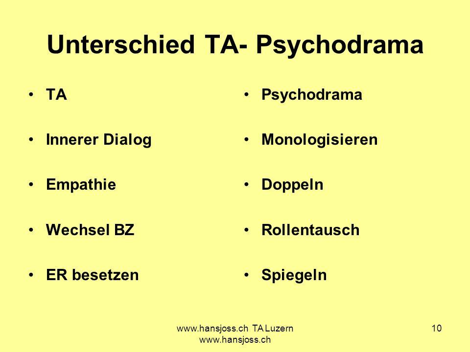 www.hansjoss.ch TA Luzern www.hansjoss.ch 10 Unterschied TA- Psychodrama Psychodrama Monologisieren Doppeln Rollentausch Spiegeln TA Innerer Dialog Em