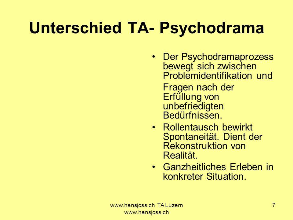 www.hansjoss.ch TA Luzern www.hansjoss.ch 7 Unterschied TA- Psychodrama Der Psychodramaprozess bewegt sich zwischen Problemidentifikation und Fragen n