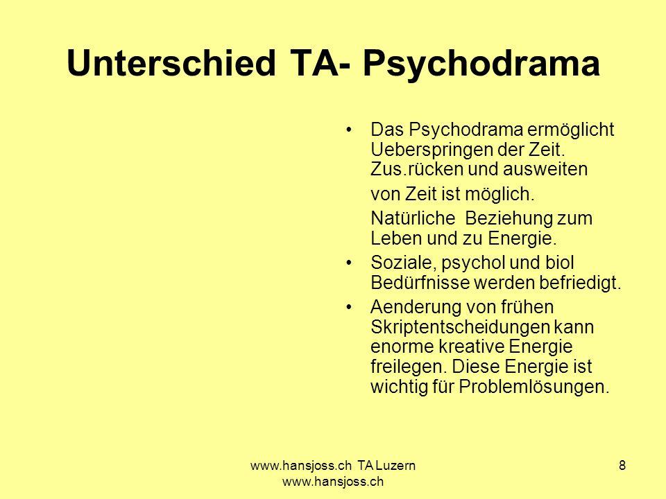 www.hansjoss.ch TA Luzern www.hansjoss.ch 9 Unterschied TA- Psychodrama TA gibt uns die Möglichkeit, rasch zu verstehen und rasch zu ändern, was wir ändern wollen.