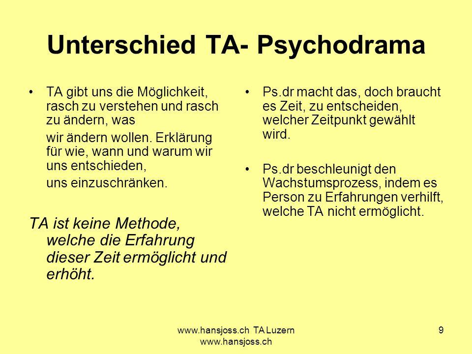 www.hansjoss.ch TA Luzern www.hansjoss.ch 9 Unterschied TA- Psychodrama TA gibt uns die Möglichkeit, rasch zu verstehen und rasch zu ändern, was wir ä