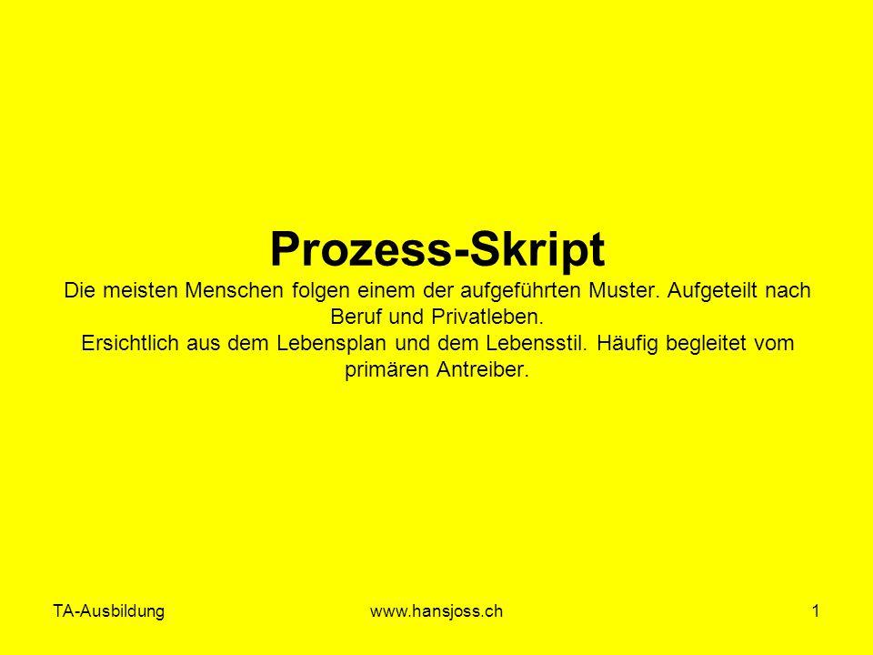 TA-Ausbildungwww.hansjoss.ch1 Prozess-Skript Die meisten Menschen folgen einem der aufgeführten Muster. Aufgeteilt nach Beruf und Privatleben. Ersicht