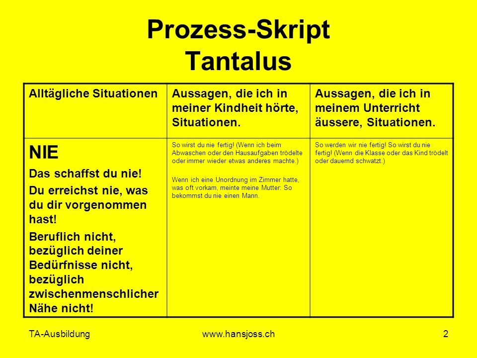 TA-Ausbildungwww.hansjoss.ch2 Prozess-Skript Tantalus Alltägliche SituationenAussagen, die ich in meiner Kindheit hörte, Situationen. Aussagen, die ic