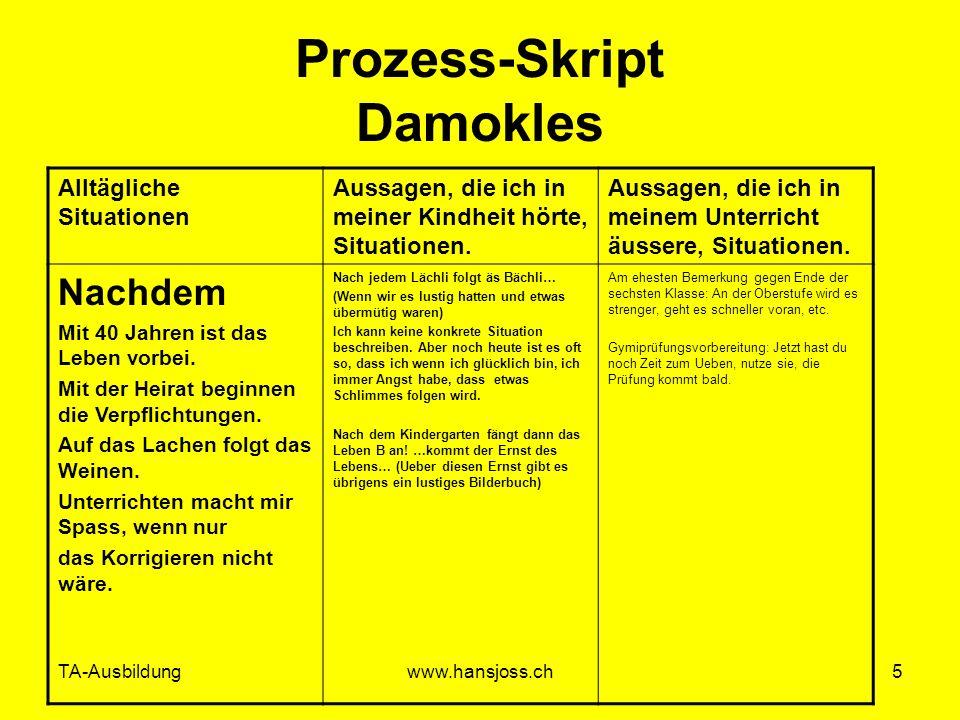 TA-Ausbildungwww.hansjoss.ch5 Prozess-Skript Damokles Alltägliche Situationen Aussagen, die ich in meiner Kindheit hörte, Situationen. Aussagen, die i