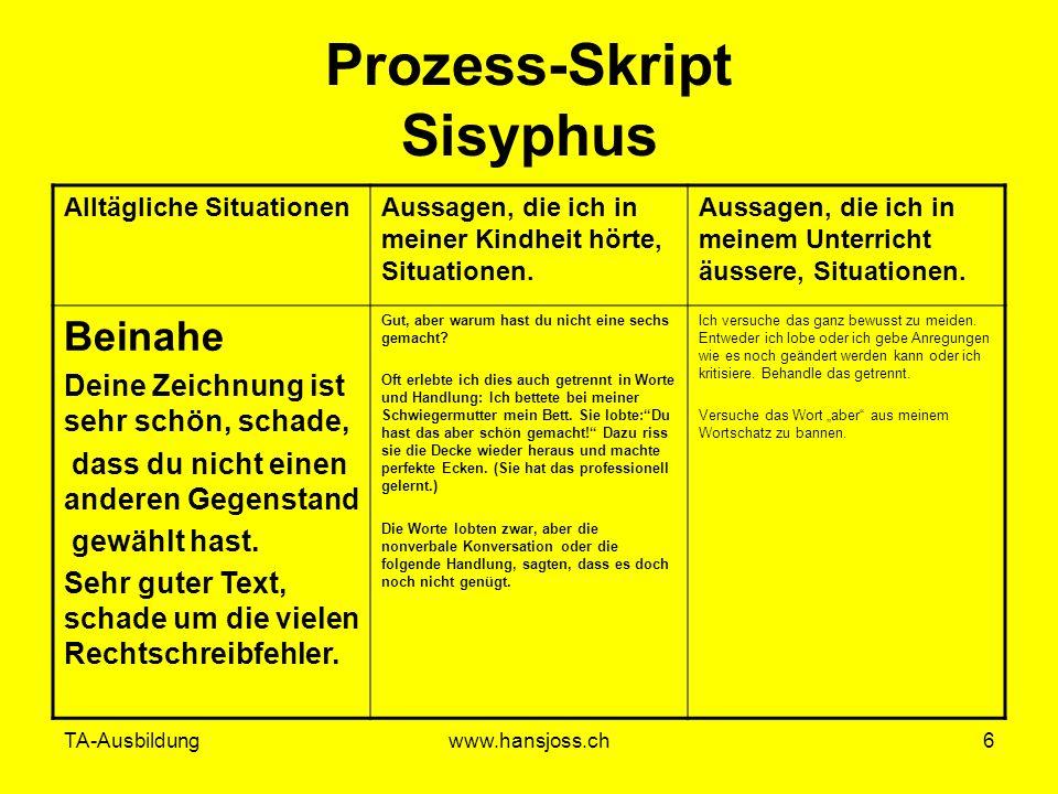 TA-Ausbildungwww.hansjoss.ch6 Prozess-Skript Sisyphus Alltägliche SituationenAussagen, die ich in meiner Kindheit hörte, Situationen. Aussagen, die ic
