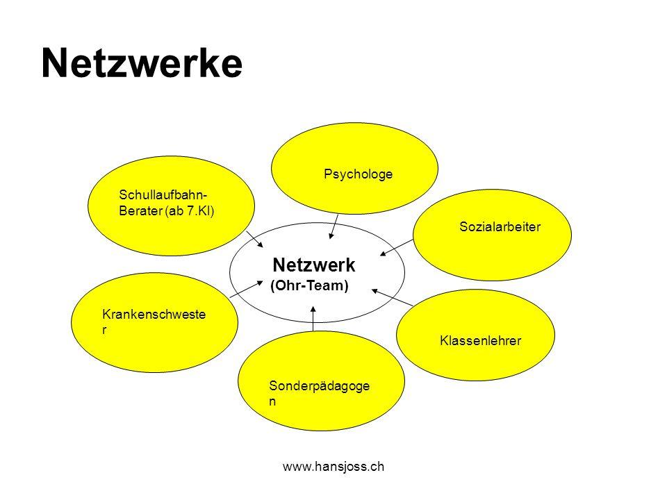 www.hansjoss.ch Beurteilung Tests sind Standortbestimmungen: Was kann ich schon.
