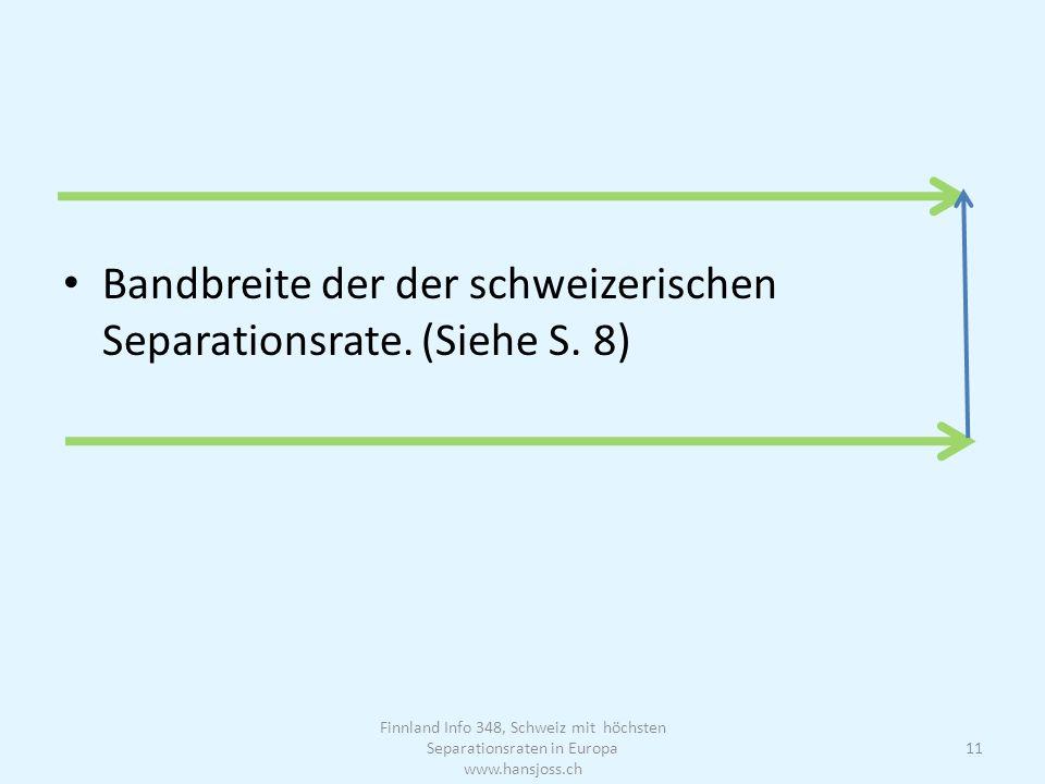Bandbreite der der schweizerischen Separationsrate.