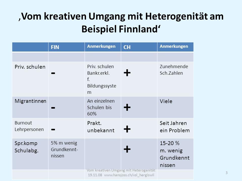 Vom kreativen Umgang mit Heterogenität am Beispiel Finnland Vom kreativen Umgang mit Heterogenität 19.11.08 www.hansjoss.ch/vsl_hergiswil 14