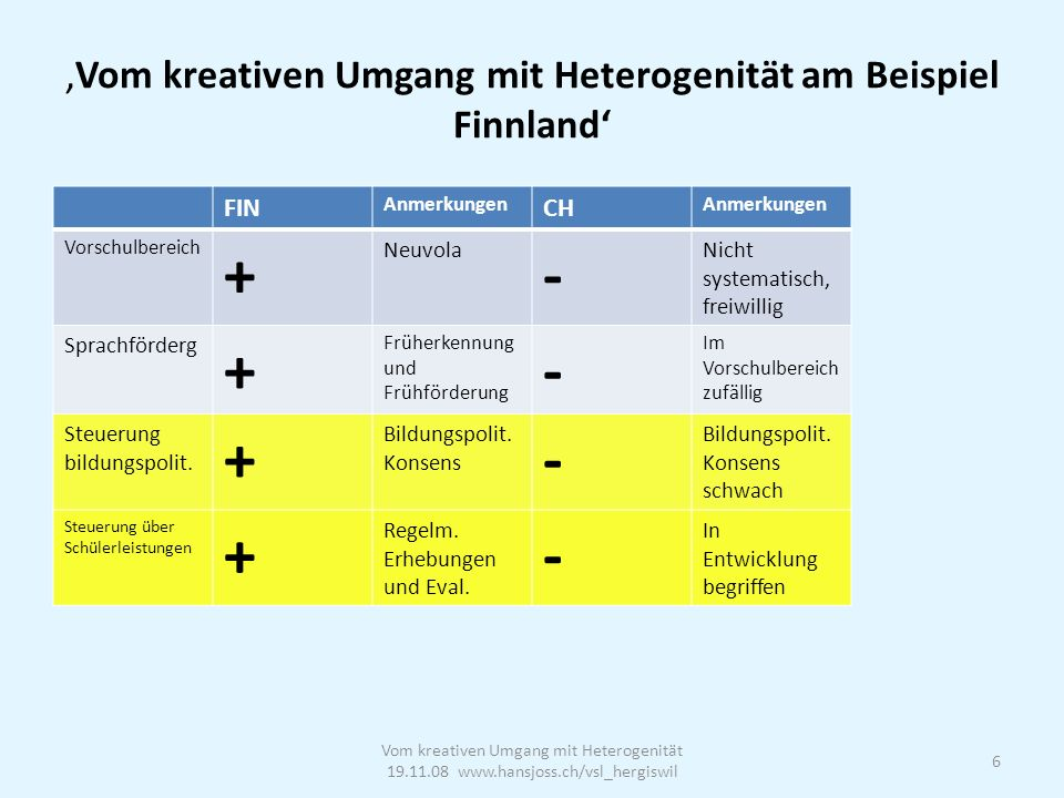 Vom kreativen Umgang mit Heterogenität am Beispiel Finnland 1.