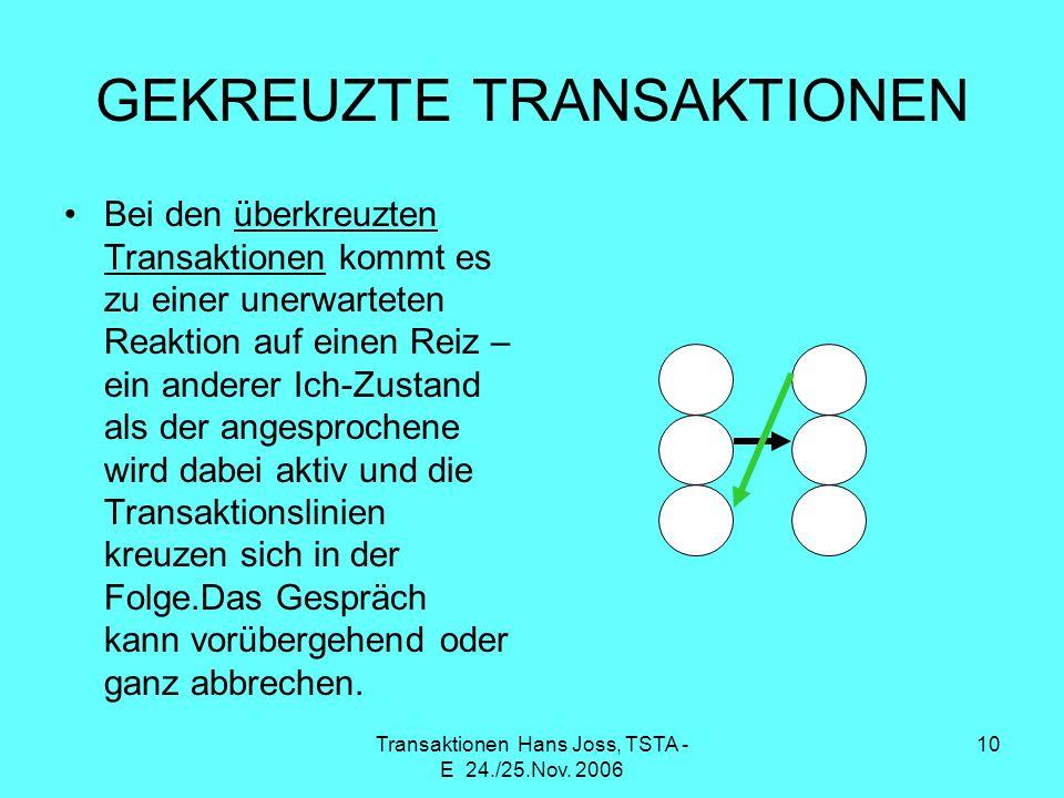 Transaktionen Hans Joss, TSTA - E 24./25.Nov. 2006 10 GEKREUZTE TRANSAKTIONEN Bei den überkreuzten Transaktionen kommt es zu einer unerwarteten Reakti