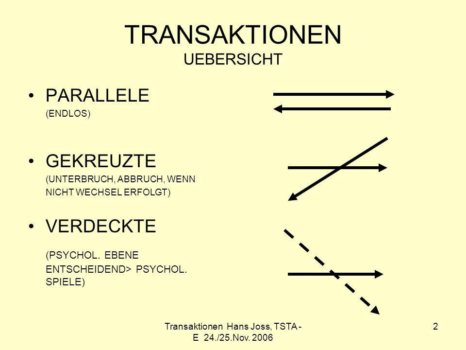 Transaktionen Hans Joss, TSTA - E 24./25.Nov. 2006 2 TRANSAKTIONEN UEBERSICHT PARALLELE (ENDLOS) GEKREUZTE (UNTERBRUCH, ABBRUCH, WENN NICHT WECHSEL ER