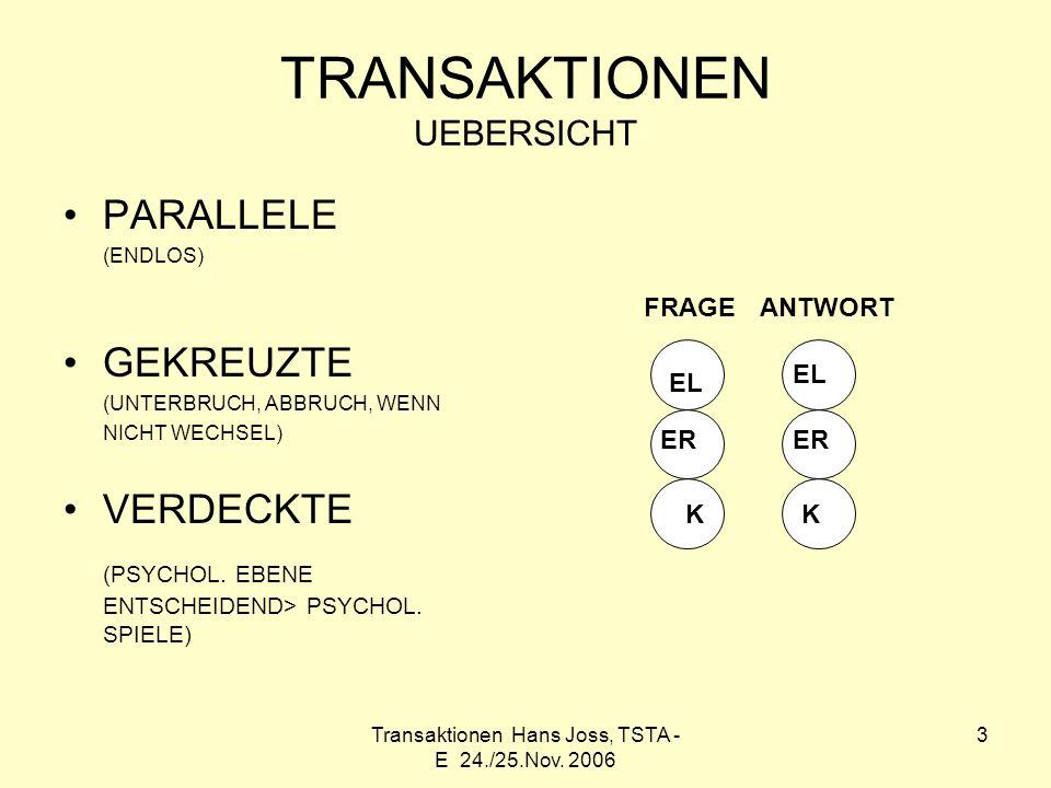 Transaktionen Hans Joss, TSTA - E 24./25.Nov. 2006 3 TRANSAKTIONEN UEBERSICHT PARALLELE (ENDLOS) GEKREUZTE (UNTERBRUCH, ABBRUCH, WENN NICHT WECHSEL) V
