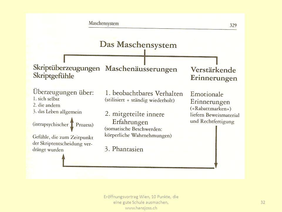 Eröffnungsvortrag Wien, 10 Punkte, die eine gute Schule ausmachen, www.hansjoss.ch 32