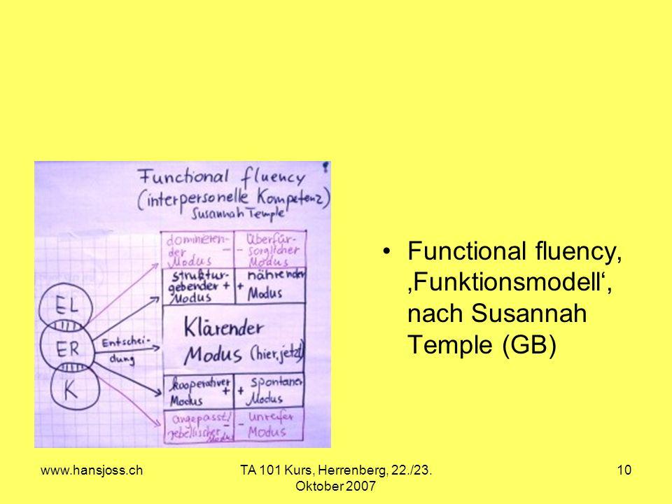 www.hansjoss.chTA 101 Kurs, Herrenberg, 22./23. Oktober 2007 10 Functional fluency, Funktionsmodell, nach Susannah Temple (GB)