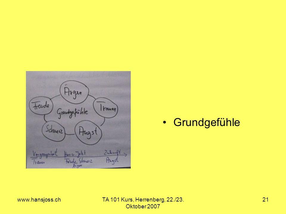 www.hansjoss.chTA 101 Kurs, Herrenberg, 22./23. Oktober 2007 21 Grundgefühle