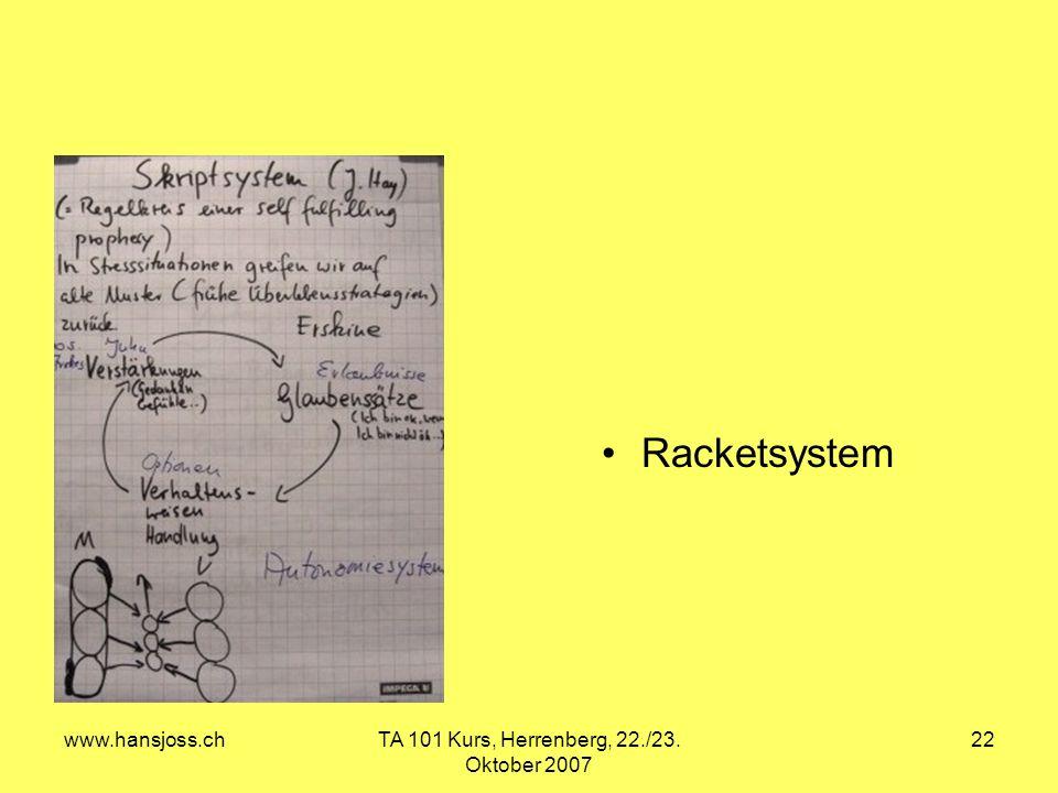 www.hansjoss.chTA 101 Kurs, Herrenberg, 22./23. Oktober 2007 22 Racketsystem
