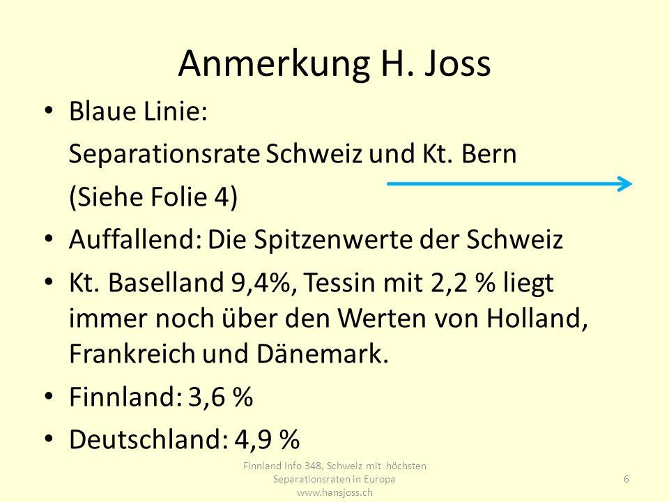 Anmerkung H. Joss Blaue Linie: Separationsrate Schweiz und Kt. Bern (Siehe Folie 4) Auffallend: Die Spitzenwerte der Schweiz Kt. Baselland 9,4%, Tessi