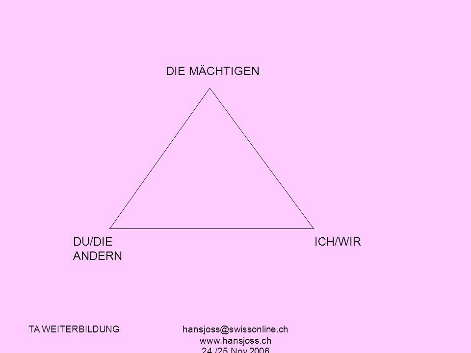 TA WEITERBILDUNGhansjoss@swissonline.ch www.hansjoss.ch 24./25.Nov.2006 ICH/WIRDU/DIE ANDERN DIE MÄCHTIGEN