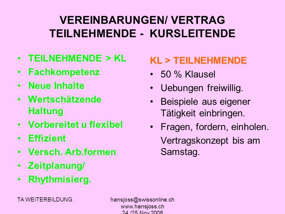 TA WEITERBILDUNGhansjoss@swissonline.ch www.hansjoss.ch 24./25.Nov.2006 VEREINBARUNGEN/ VERTRAG TEILNEHMENDE - KURSLEITENDE TEILNEHMENDE > KL Fachkomp
