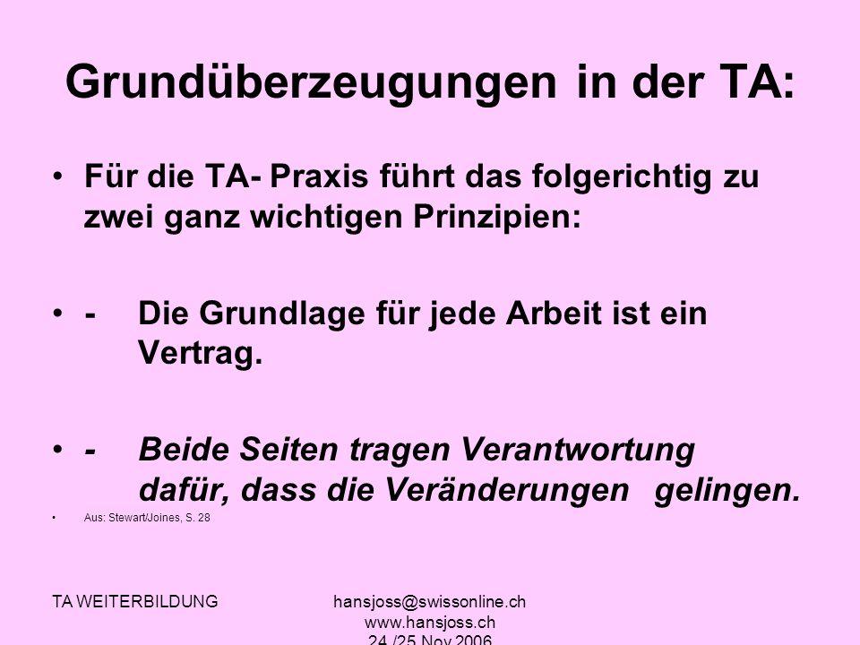 TA WEITERBILDUNGhansjoss@swissonline.ch www.hansjoss.ch 24./25.Nov.2006 Grundüberzeugungen in der TA: Für die TA- Praxis führt das folgerichtig zu zwe