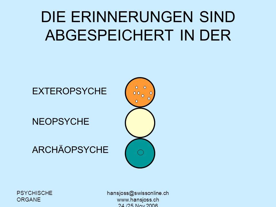 PSYCHISCHE ORGANE hansjoss@swissonline.ch www.hansjoss.ch 24./25.Nov.2006 DIE ERINNERUNGEN SIND ABGESPEICHERT IN DER EXTEROPSYCHE NEOPSYCHE ARCHÄOPSYC
