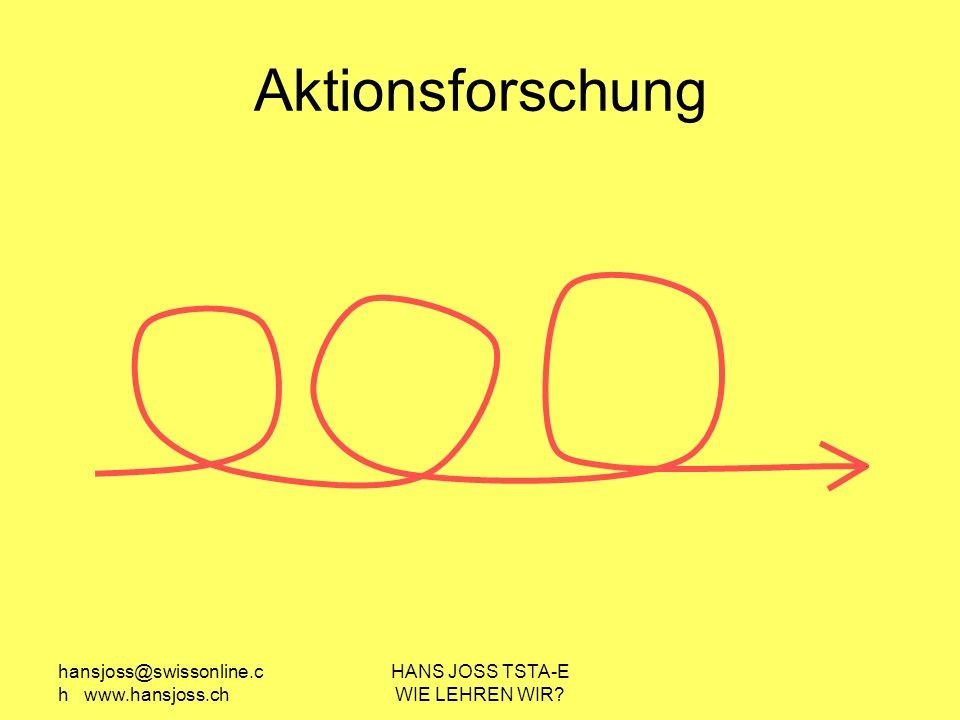 hansjoss@swissonline.c h www.hansjoss.ch HANS JOSS TSTA-E WIE LEHREN WIR? Aktionsforschung