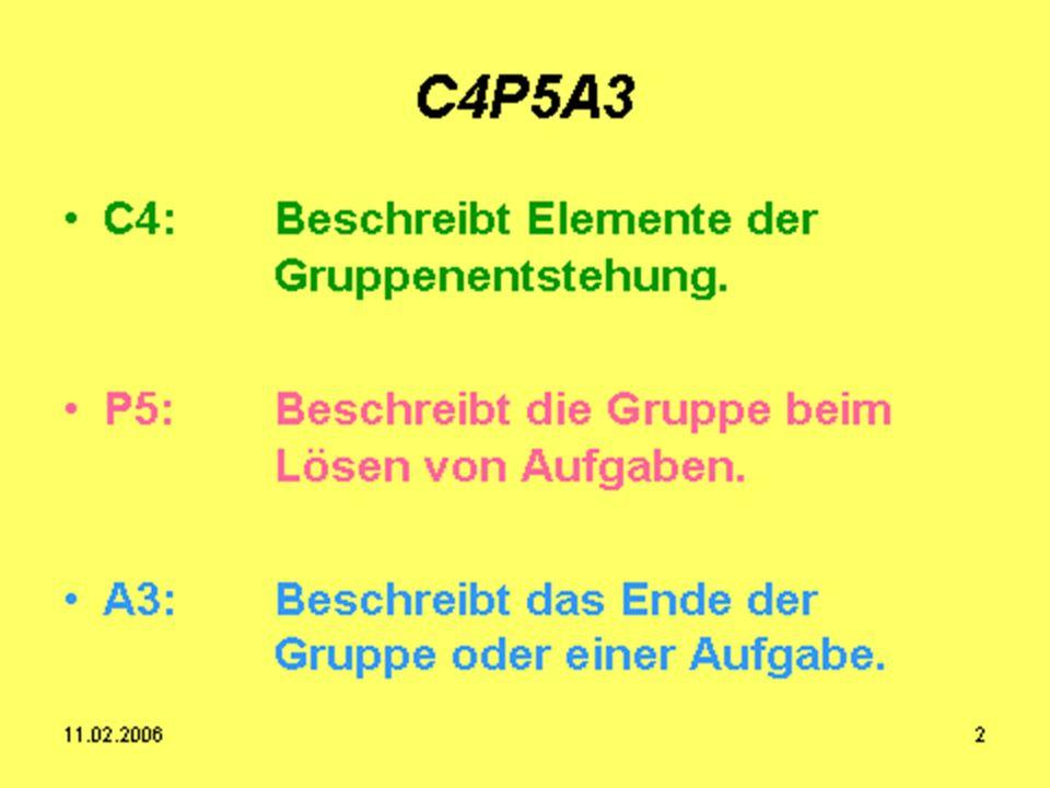www.hansjoss.chGruppenprozesse C4P5A3 TA 5 Bern 2