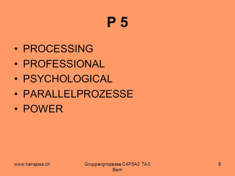 www.hansjoss.chGruppenprozesse C4P5A3 TA 5 Bern 8 P 5 PROCESSING PROFESSIONAL PSYCHOLOGICAL PARALLELPROZESSE POWER