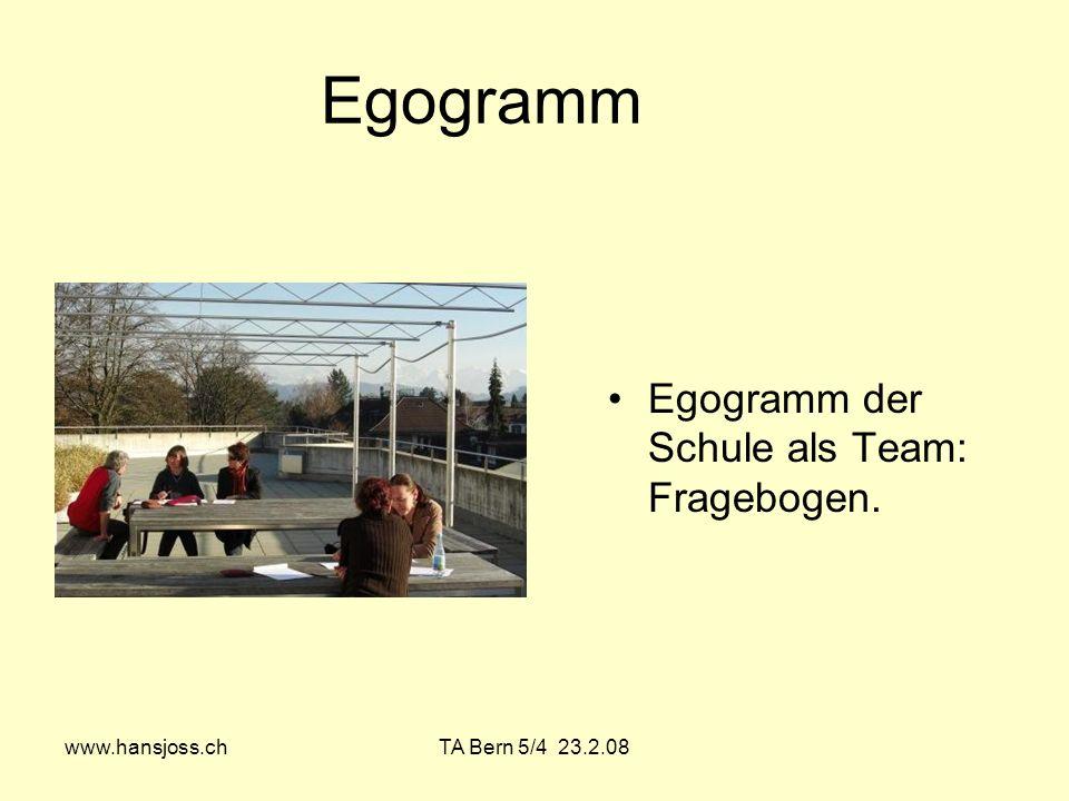 www.hansjoss.chTA Bern 5/4 23.2.08 Egogramm Egogramm der Schule als Team: Fragebogen.