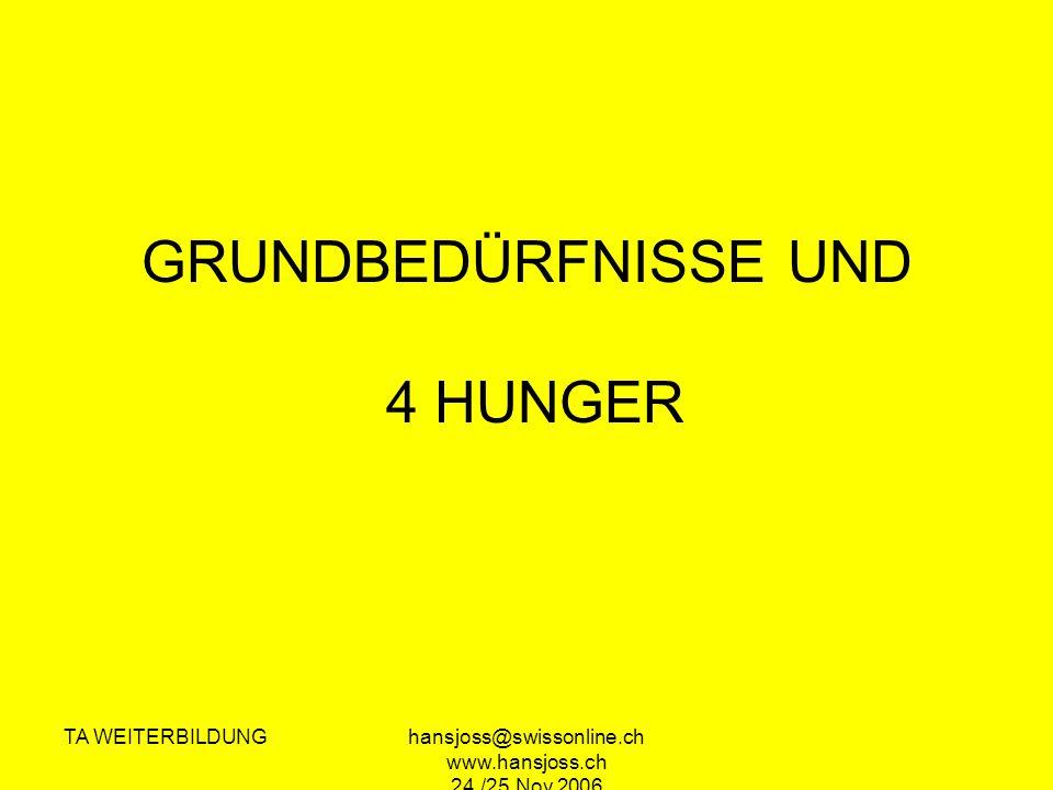 TA WEITERBILDUNGhansjoss@swissonline.ch www.hansjoss.ch 24./25.Nov.2006 GRUNDBEDÜRFNISSE UND 4 HUNGER