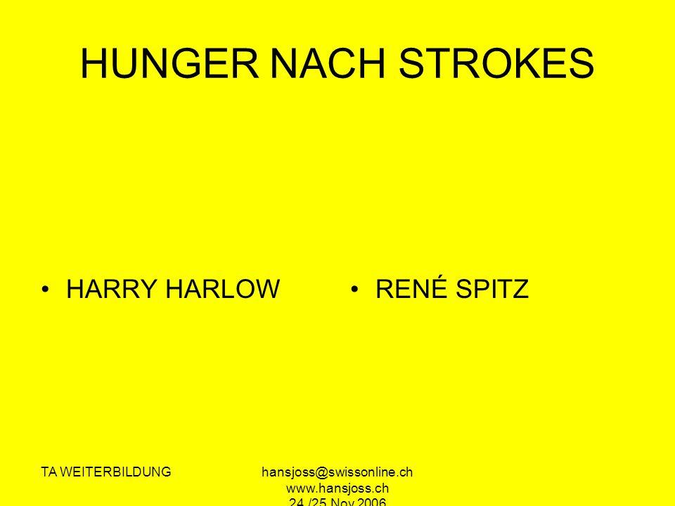 TA WEITERBILDUNGhansjoss@swissonline.ch www.hansjoss.ch 24./25.Nov.2006 HUNGER NACH STROKES HARRY HARLOWRENÉ SPITZ