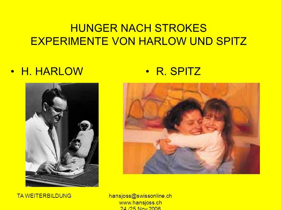 TA WEITERBILDUNGhansjoss@swissonline.ch www.hansjoss.ch 24./25.Nov.2006 HUNGER NACH STROKES EXPERIMENTE VON HARLOW UND SPITZ H.
