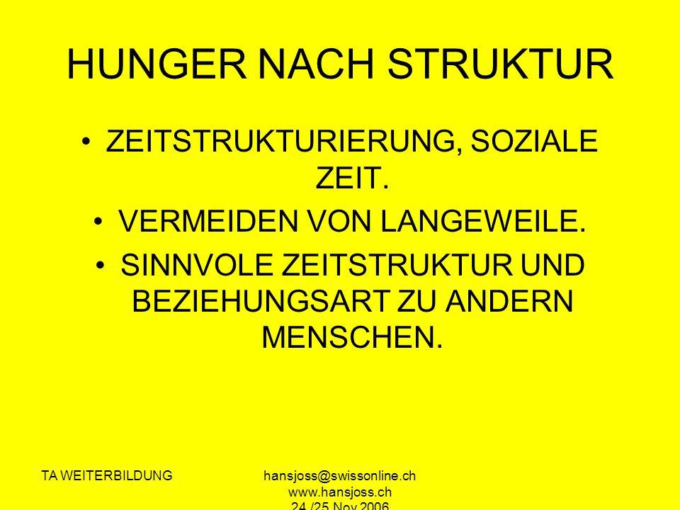 TA WEITERBILDUNGhansjoss@swissonline.ch www.hansjoss.ch 24./25.Nov.2006 HUNGER NACH STRUKTUR ZEITSTRUKTURIERUNG, SOZIALE ZEIT.