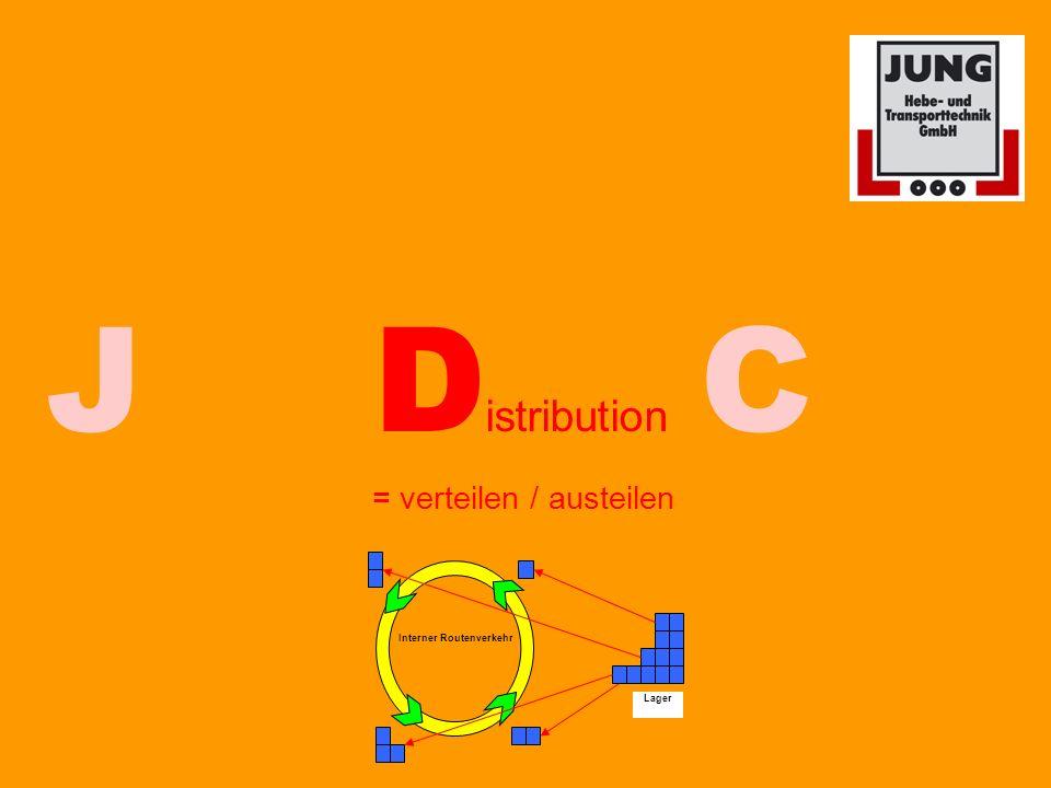 JD istribution = verteilen / austeilen C Interner Routenverkehr Lager