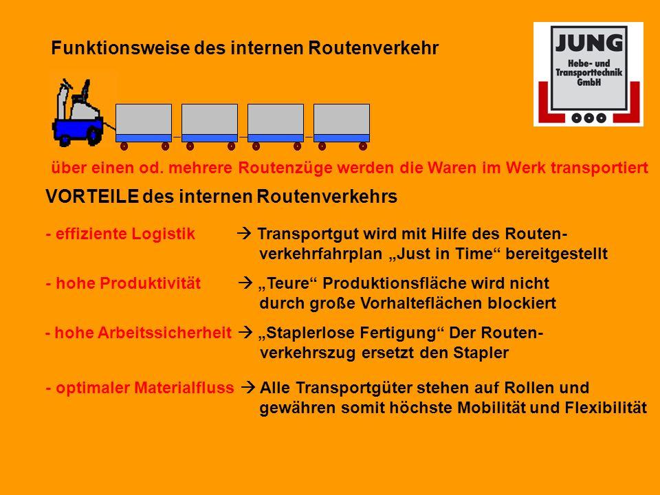 Funktionsweise des internen Routenverkehr über einen od.