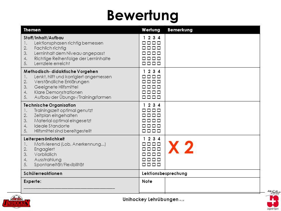 Unihockey Lehrübungen RFu 05 Bewertung ThemenWertungBemerkung Stoff/Inhalt/Aufbau 1.Lektionsphasen richtig bemessen 2.Fachlich richtig 3.Lerninhalt de