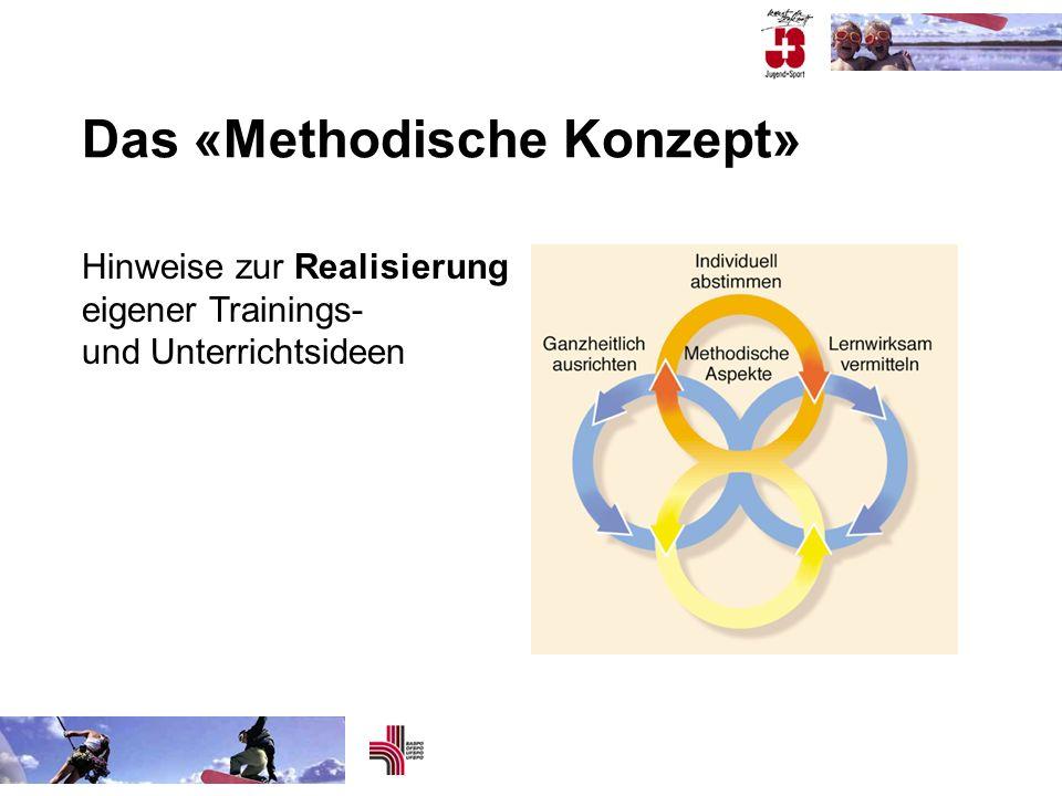 Das «Methodische Konzept» Hinweise zur Realisierung eigener Trainings- und Unterrichtsideen